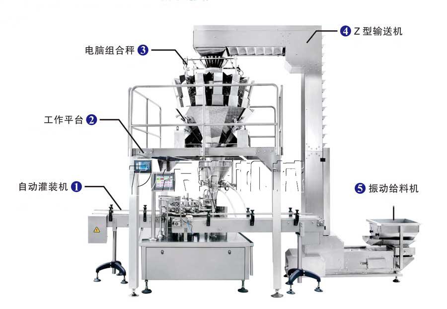 全自动称重式颗粒包装机
